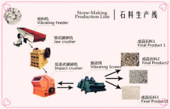 ISO High capacity mining production line