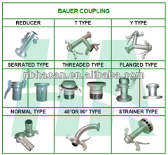 bauer type coupling series