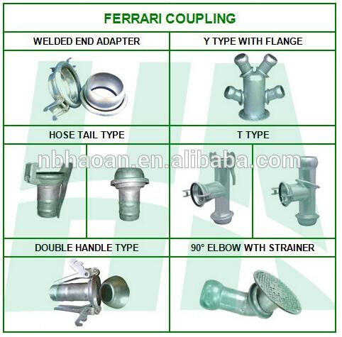 ferrari coupling (miller coupling)