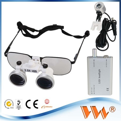 surgical loupes magnifying lamp