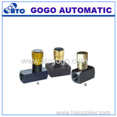Flow Control Valves Throttle valve