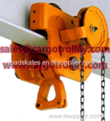 Geared trolley durable with simple structure