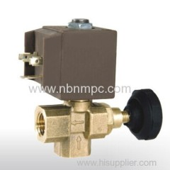 Iron machine steam solenoid valves