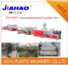 WPC Building Template Board Extrusion Line