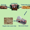 Log debarker and disc wood chipper combination perfect for paper-making plant