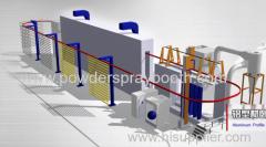 Aluminum profiles horizontal powder coating line
