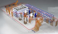 Aluminum powder coating production lines