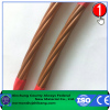 Pure Copper Stranded wire Supplier