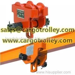 Plain trolleys for steel beams