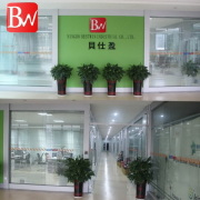 Ningbo Bestwin Industrial Co., Ltd.