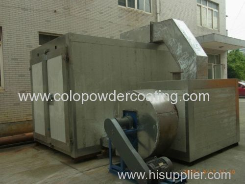 Manual Overhead Conveyor powder coating line for powder coating different shape parts
