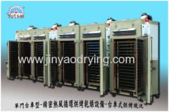 The car type of Hot air circulate drying oven-high precision laboratory & industrial drying oven