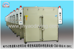 The car type and double doors hot air circulate drying Oven-high precision