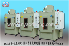 Industrial Drying Manufacturer 600 degree high temperature oven supplier