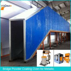 New Design Automatic Bridge Type Powder Paint Oven