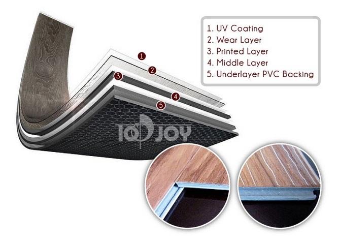 PVC Flooring(LVT vinyl flooring)