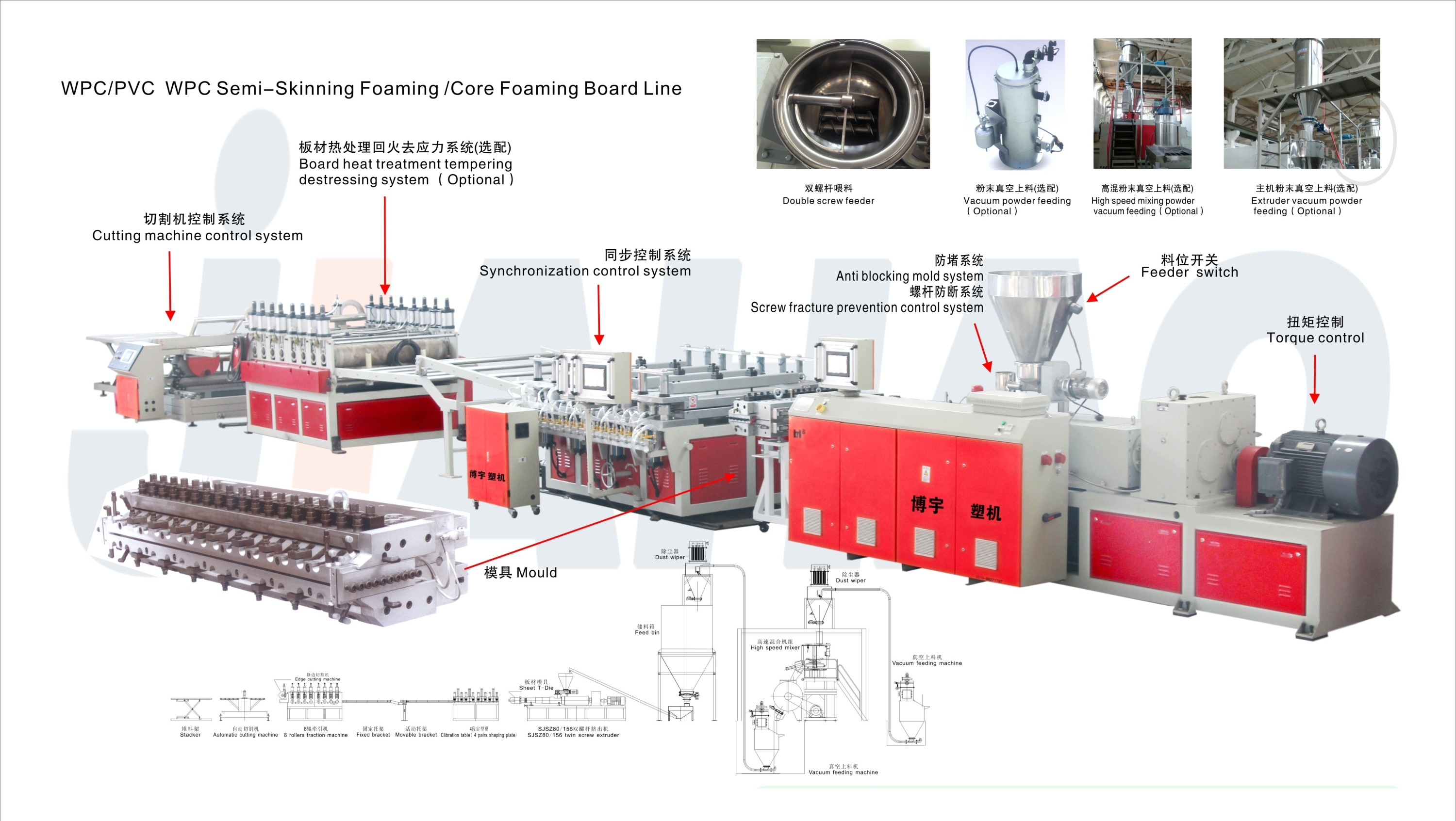 High Tech  PVC Foam Board Machine