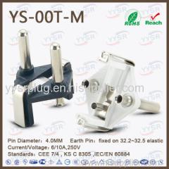 4.0mm turkey plug insert cee7 4 standard plug male plug insert