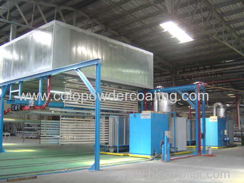 Aluminium powder coating plant