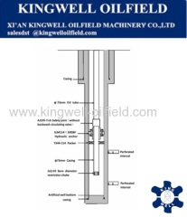 Completion Tools KW-Y344 Single Layer Fracturing Technology String