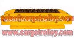 Load moving roller skids details and instruction
