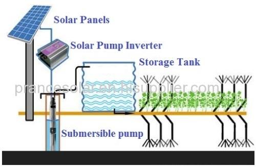 Solar Pump System 3kw