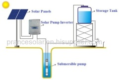 solar deep well water pump system