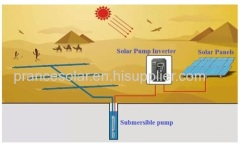 solar power tubewell system