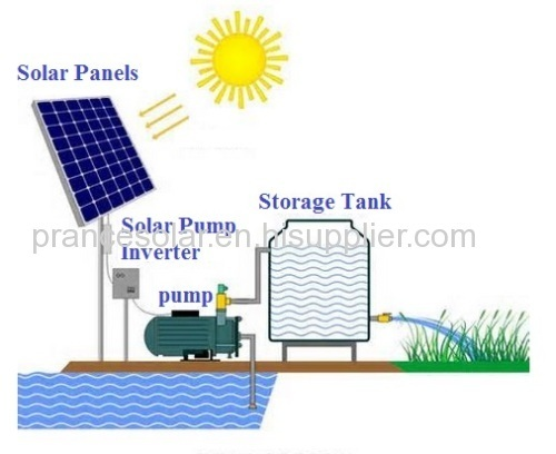 dc solar pump system for Irrigation