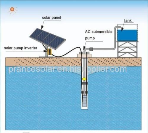 solar motor pump system