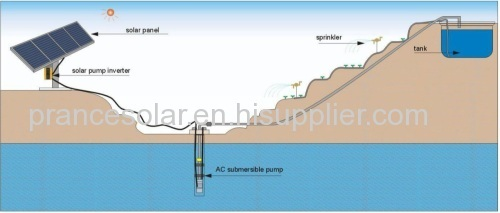 Solar energy pump system