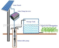 solar submersible water pump system