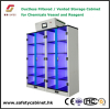 SAFOO Ductless vented filtered chemicals storage cabinet