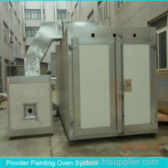 Automatic Electric Powder Coating Powder Paint Oven