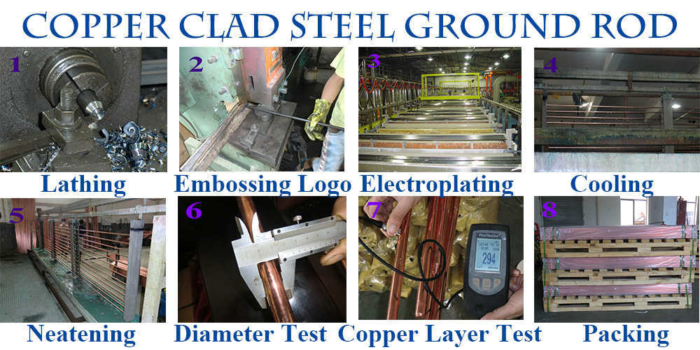 Technical Process of Copper Clad Ground Rod