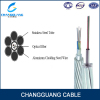 optica cable ground wire
