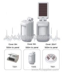 The Solar gsm wireless home gsm alarm monitor