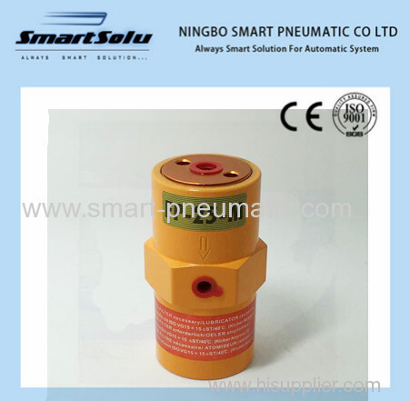 FP Series Piston Type Pneumatic Vibrator
