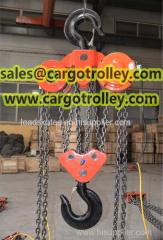 Manual chain hoist price list and details
