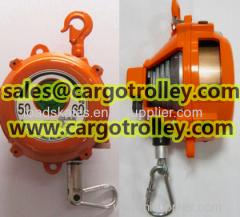 Spring balancer tools holder details