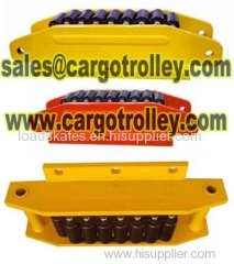 Roller skids advantages and pictures