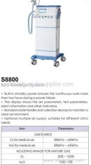 anaesthetic system anaesthetic system