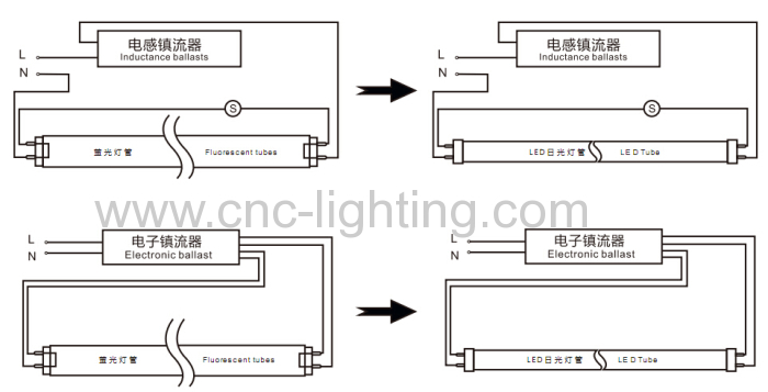 conventional ballast compatible t8 led tube 60cm 120cm 150cm 180cm wiring diagram of conventional ballast compatible t8 led tube