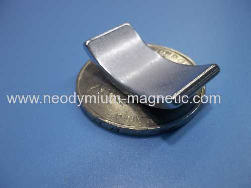 high quality permanent rare earth neodymium magnet of wind turbine motor