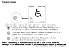 disabled Automatic door push button switches