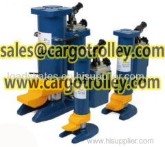 Hydraulic toe jack applications and details