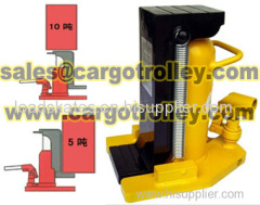 Hydraulic toe jack features and price list