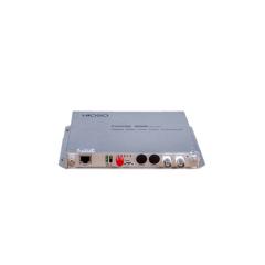 digital video optical transceiver uncompressed 2 channel digital video