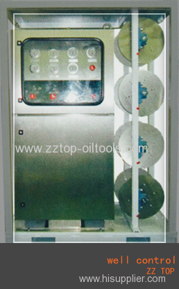 Well completion subsurface safty control system