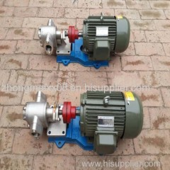 KCB series magnetic pump